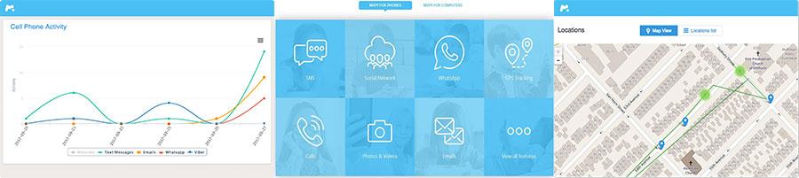Les avantages de la surveillance du téléphone par la carte SIM